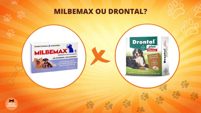 Milbemax ou Drontal